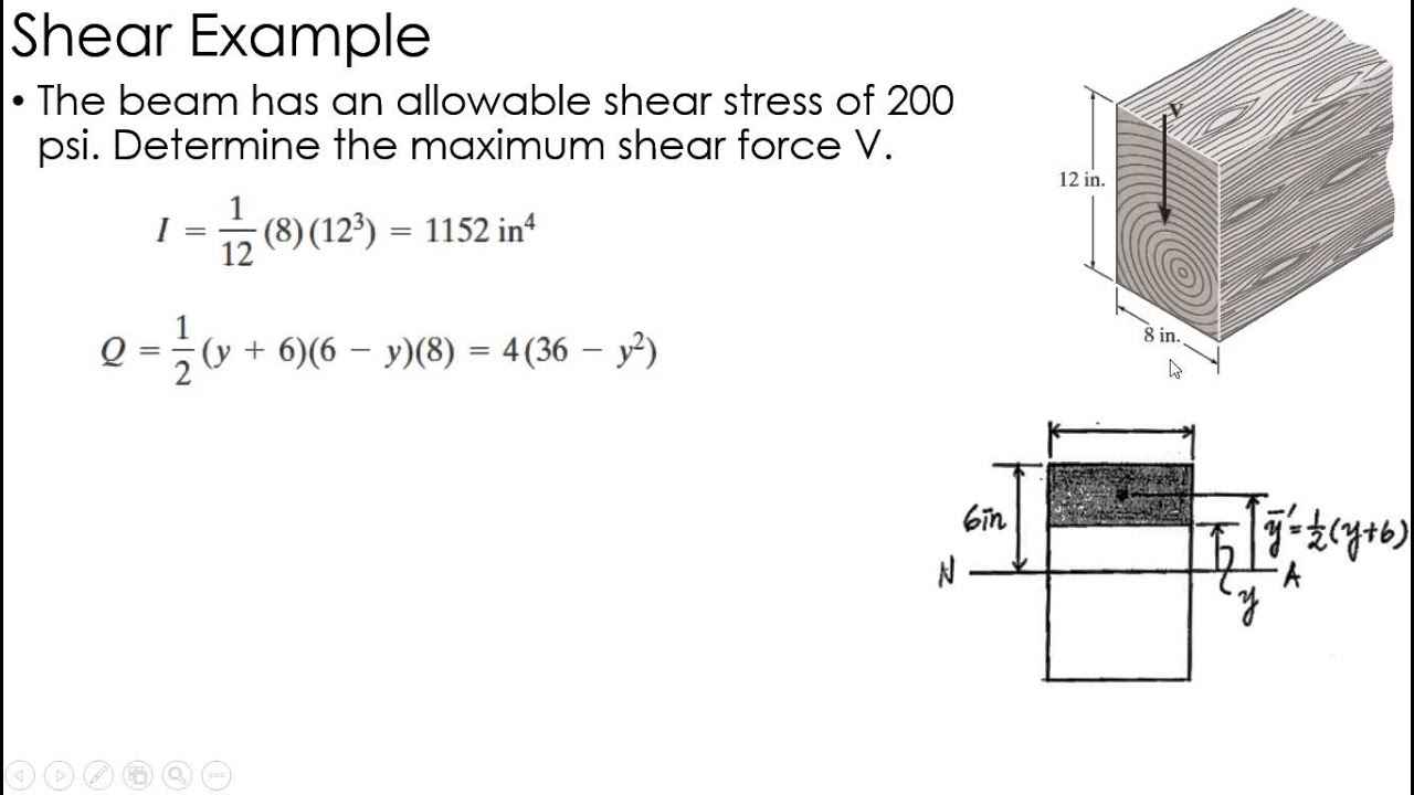 Mechanics of Materials Example: Transverse Shear