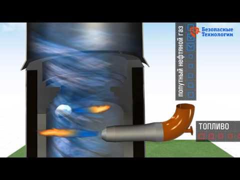 Комплекс использования и утилизации попутного нефтяного газа (ПНГ)