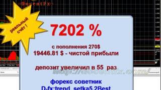 Советник увеличил реальный счёт в 55 раз(http://docentfx.com/ http://docentfx.com/novosti/7202-pribyli-za-2-goda-istoriya-uspexa-sovetnik-uvelichil-depozit-klientu-v-55-raz-za-2-goda.html статья ..., 2016-06-27T09:11:54.000Z)
