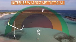 How to Kitesurf: Waterstart Tutorial 2017