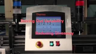 Keep Packaged Products Safe and Protect Your Brand | Thermo Scientific