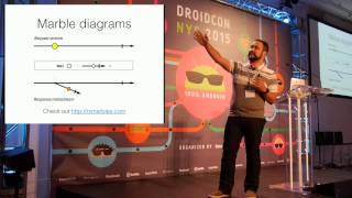 Droidcon NYC 2015 - Introduction to Functional Reactive Programming