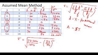 #28, Standard Deviation & Variance - Grouped Data