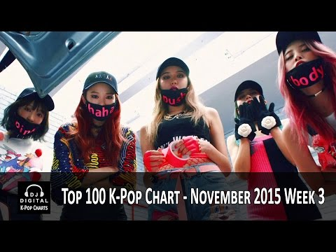 Top 100 K-Pop Songs Chart - November 2015 Week 3