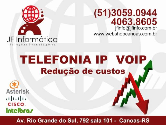 JF Informatica IP VOIP.mpg Videos De Viajes