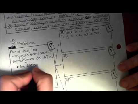 Comment faire le plan d'un texte explicatif
