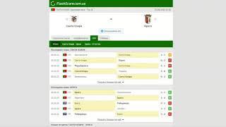 Санта Клара Брага Прогноз и обзор матч на футбол 05 июня 2020 Примейра лига Тур 25
