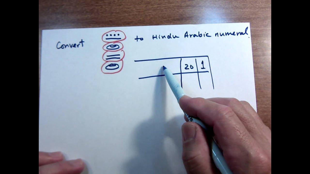 CONVERTING MAYAN TO HINDU ARABIC