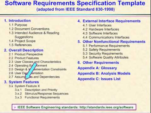 Video 23 - The Software Requirements Specification - YouTube - requirement analysis template
