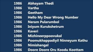 Mohanlal Movies List