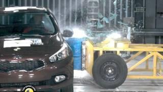 Euro NCAP | Kia Cee'd | 2012 | Crash test
