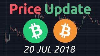 BTCUSD BCHBTC BCHUSD Bitcoin Cash Technical analysis - 20 Jul 2018
