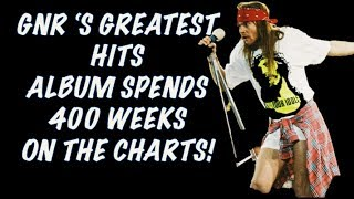 Baixar Guns N' Roses News: Greatest Hits Album Spends 400 Weeks on Billboard Charts & More!