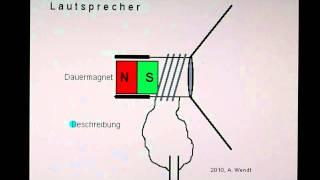 Lautsprecher (vereinfacht)