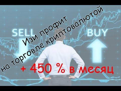 Как торговать криптовалютой с выгодой