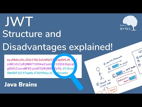 what-is-the-structure-of-a-jwt---java-brains
