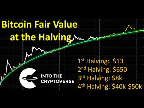 Bitcoin Fair Valuation At The Next Halving In 2024