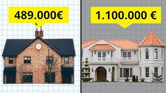 Wie viel Immobilie kannst Du dir leisten? inkl. Budgetrechner