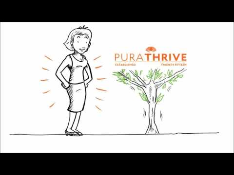 Purathrive Liposomal Turmeric Extract | AMAZING Top 10 Benefits of Turmeric Extract