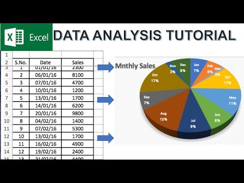Data Analysis In Excel Tutorial
