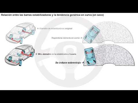 EVOLUCIÓN DE LA TECNOLOGÍA DEL AUTOMÓVIL A TRAVÉS DE SU HISTORIA - Módulo 2 (18/25)
