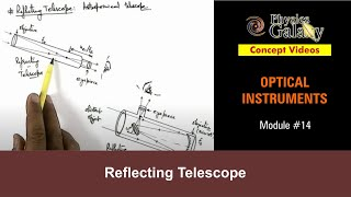 14. Physics | Optical  Instruments | Reflecting Telescope | by Ashish Arora