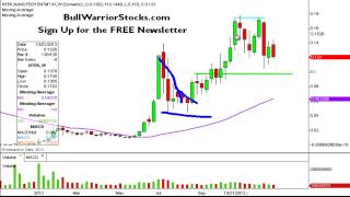 NanoTech Entertainment, Inc. (NTEK) Penny Stock Trading Chart_12/20/2013
