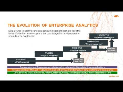 ETL and big data Building simpler data pipelines