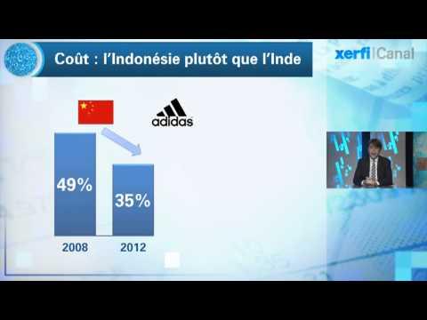 Aurélien Duthoit, Xerfi Canal L'Indonésie, le futur géant de l'Asie