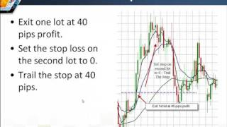 Secret 1 Forex when to buy & when to sell (3-3).mp4