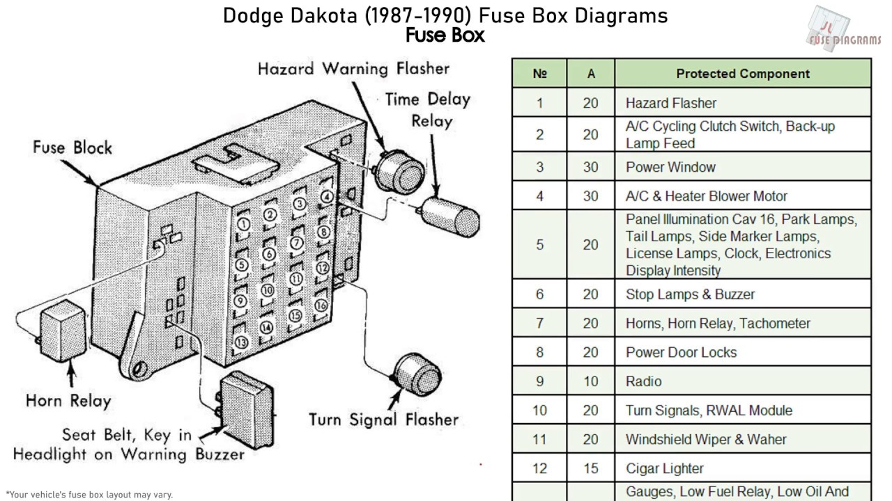 Dodge Dakota (1987-1990) Fuse Box Diagrams - YouTube