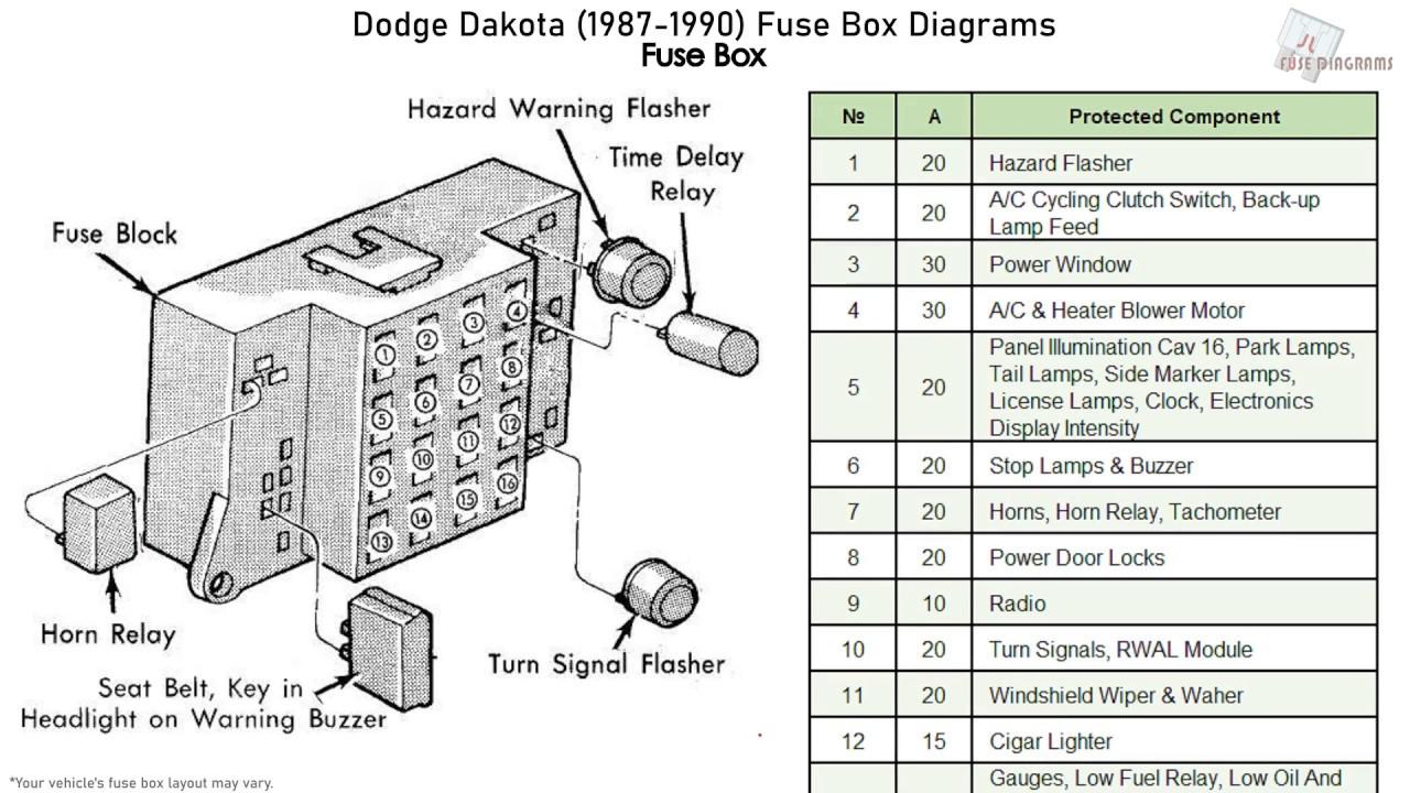 Diagram Fuse Box Diagram 1990 Full Version Hd Quality Diagram 1990 Diagramical Roofgardenzaccardi It