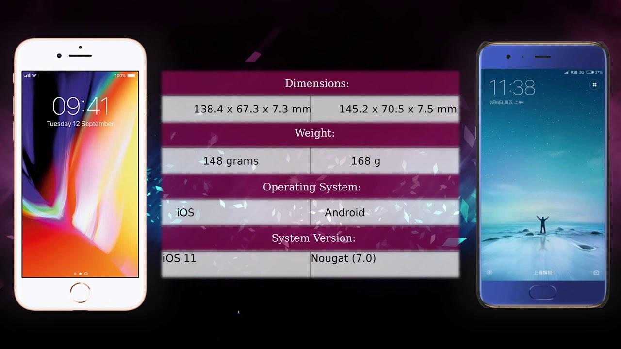 Iphone 8 Vs Xiaomi Mi6