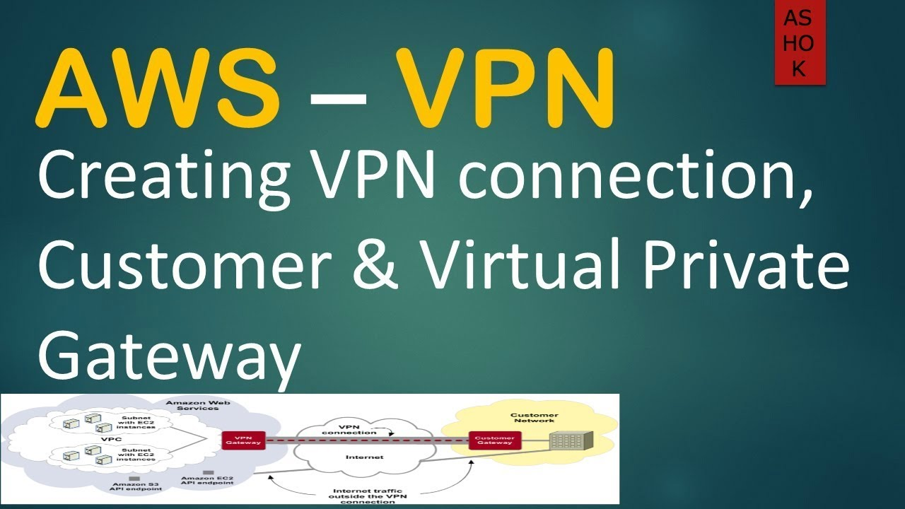 AWS Advanced Solution Architecture Complete VPN setup with Customer Gateway  & VPG - Lab 1