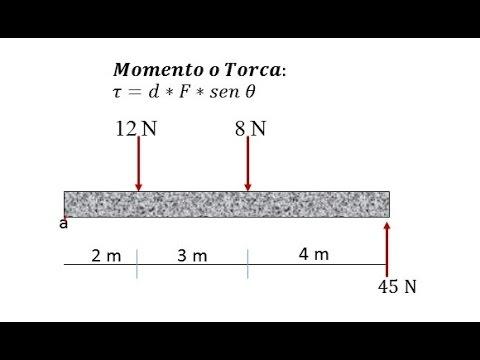 Calcule La Torca 243 Momento A Torsion Ejercicio No 1 Youtube