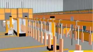 Powder Coating Steel & Galvanized Materials