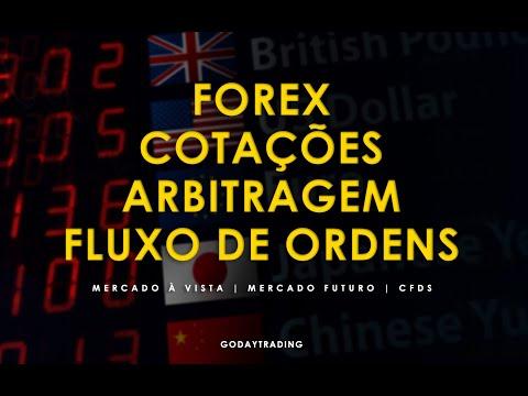 forex:-cotação,-arbitragem-e-fluxo-de-ordens-(guia-definitivo)
