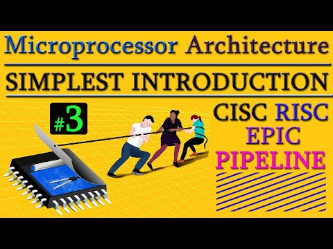 What is Microprocessor | CISC RISC | what is EPIC |  Microprocessors Architecture - PART-3