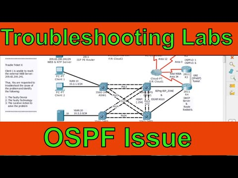 CCNP TSHOOT  300-135 Ticket 1 with Packet Tracer