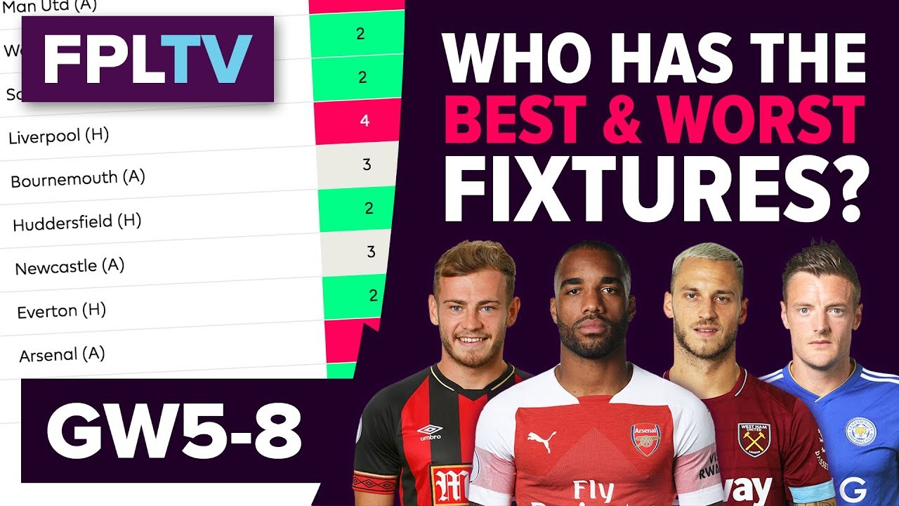 Premier League Week 5 Fixtures: EPL TV Schedule, Live Stream and Picks
