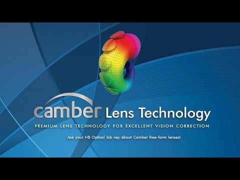 FREE FORM Camber Lens