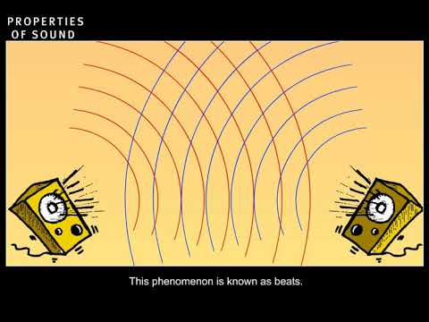 Interactive   Properties of Sound
