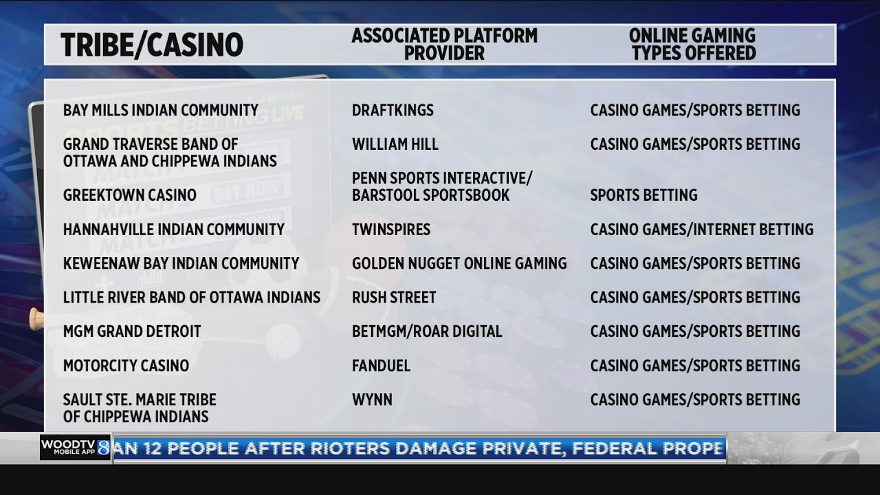 Sports betting games today sports betting lessons las vegas
