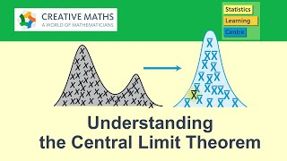 Understanding the Central Limit Theorem