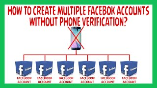 How To Create Multiple Facebook Accounts Without Phone Number Verification 2019