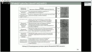 Полезные инструменты ИСО ТУ 16949(, 2015-08-06T11:58:31.000Z)