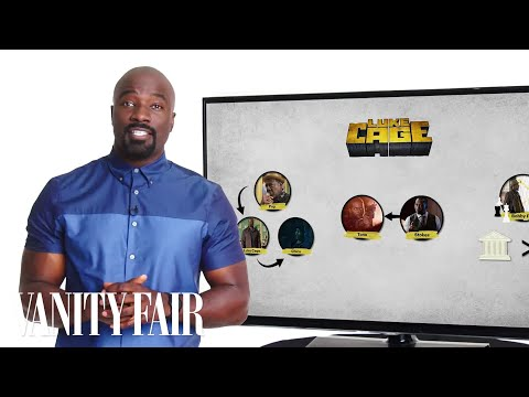 Marvel's Luke Cage's Mike Colter Recaps Season One in 10 Minutes | Vanity Fair