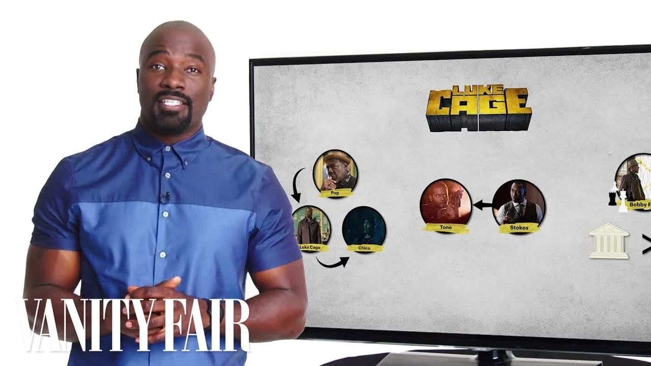 Marvel\'s Luke Cage\'s Mike Colter Recaps Season One in 10 Minutes ...