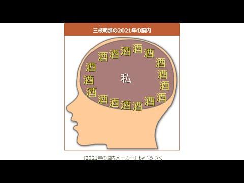 【DSの脳トレ】脳 年 齢 0 歳 👶【懐かしい】