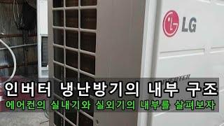 인버터 냉난방기의 내부 구조 - 에어컨 실내기와 실외기…
